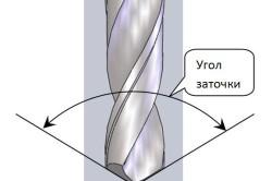 Схема угла заточки сверла