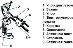Схема устройства для заточки сверла