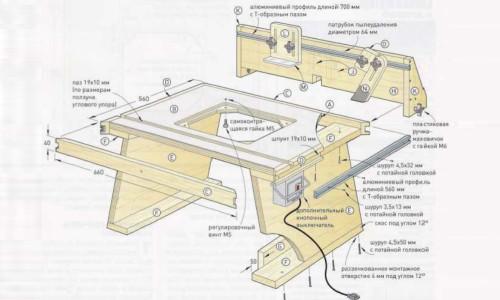 Схема устройства фрезерного стола