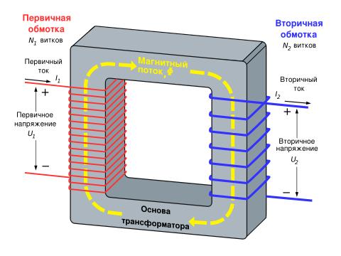 Схема устройства однофазного