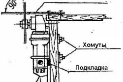 Схема вертикального крепления болгарки