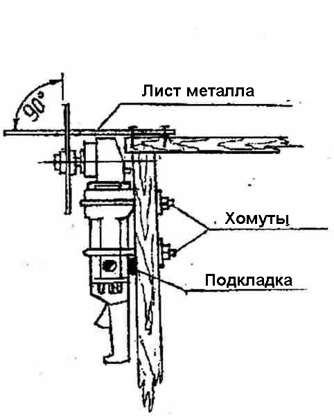 Отрезной станок из болгарки своими руками чертежи