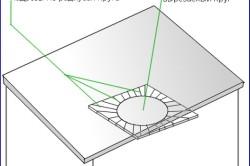 Схема вырезания круга из стекла