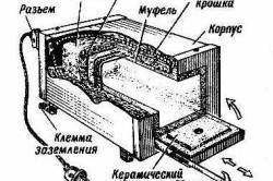 Схема муфельной печи для плавления