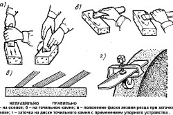 Способы заточки фуговального ножа