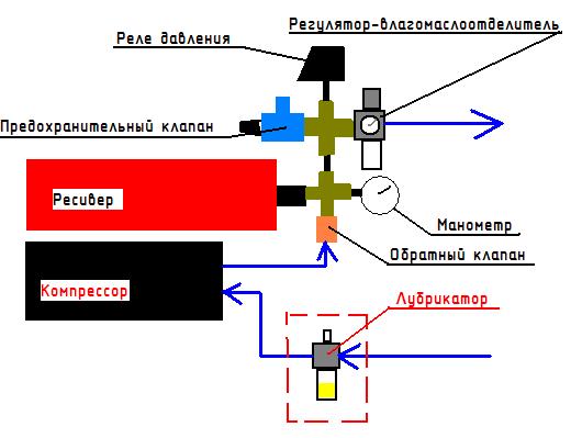 Схема сборки компрессора для