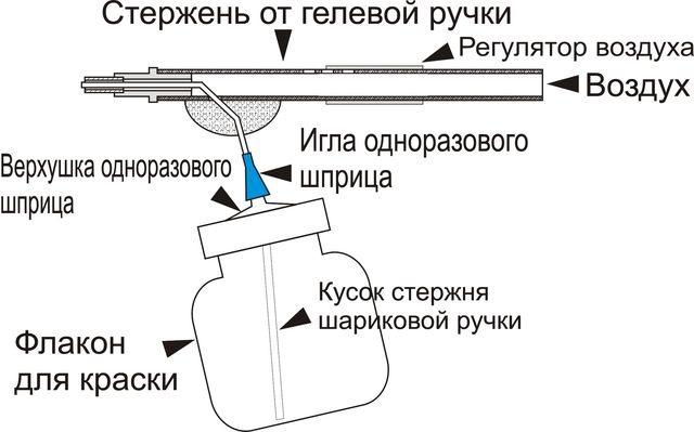 Схема аэрографа из гелиевой