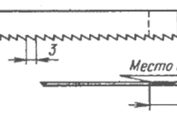 Схема изготовления пильной ленты