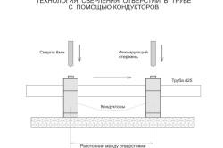 Технология сверления отверстий в трубе при помощи кондуктора