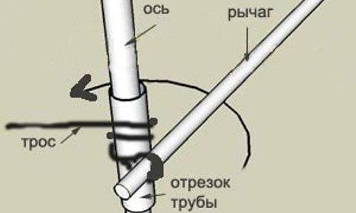 Схема самодельной лебедки