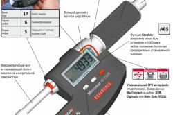 Устройство цифрового микрометра