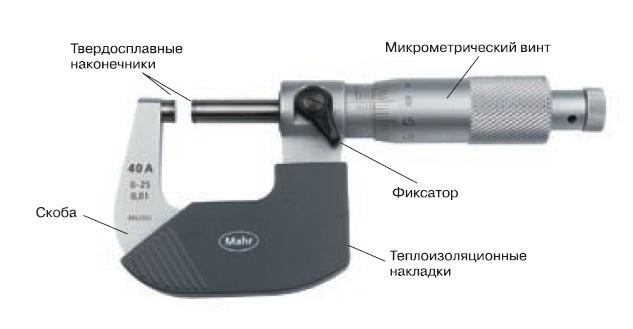 микрометр инструкция по применению - фото 3