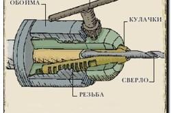 Схема устройства зажимного патрона