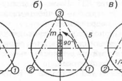 Виды поверок теодолита