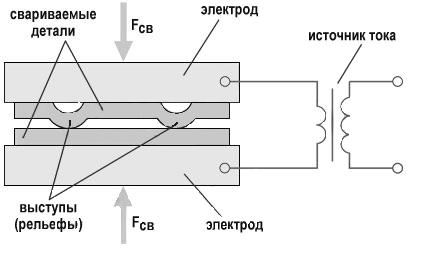 Сварочный аппарат на конденсаторах 48