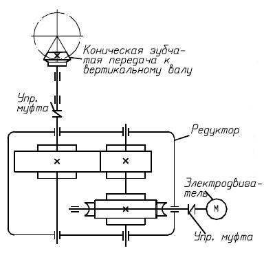 Схема конструкции редуктора