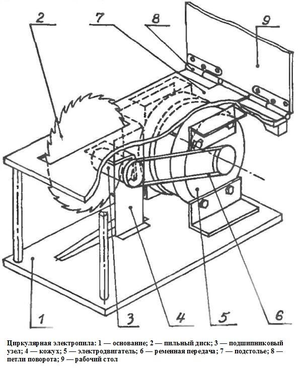 Схема подключения циркулярной пилы
