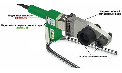 Аппарат для пайки