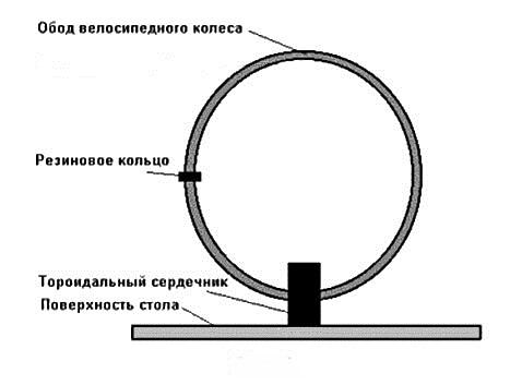 Схема намотки на ферритовое кольцо