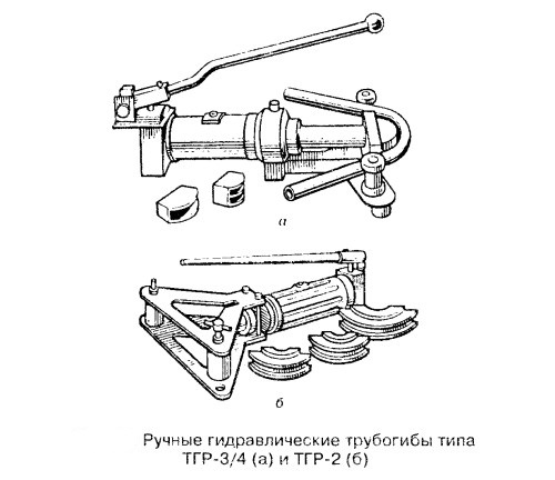 гидравлические трубогибы