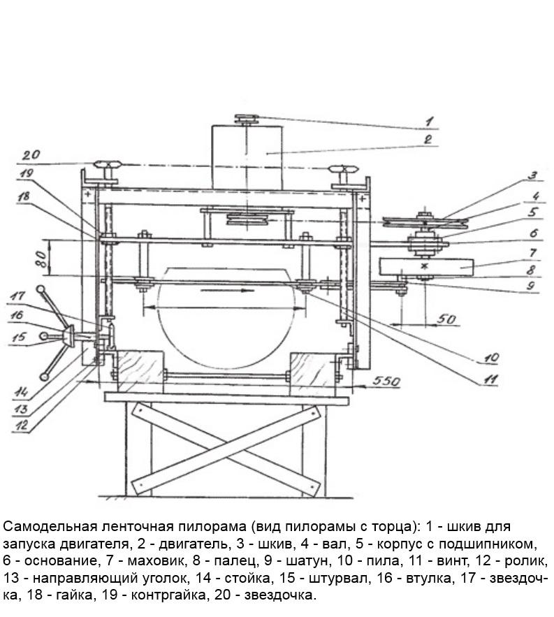 Cамодельная ленточная пилорама