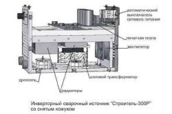 Сварочный инвертор в разрезе