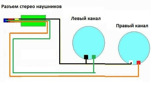 Электрическая схема стерео наушников
