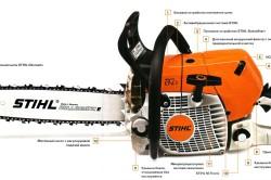Схема устройства бензопилы Stihl