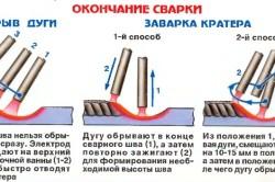 Окончание сварки электродом