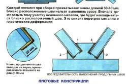 Обучающий плакат по сварке металлоконструкций