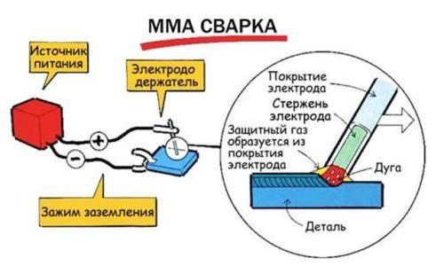 Яндекс как познакомиться с девушка