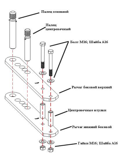 Схема сборки трубогиба