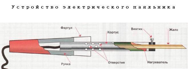 Схема обмотки паяльника