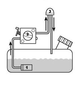 Схема подачи топлива бензопилы партнер
