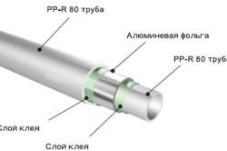 Армирование труб из полипропилена