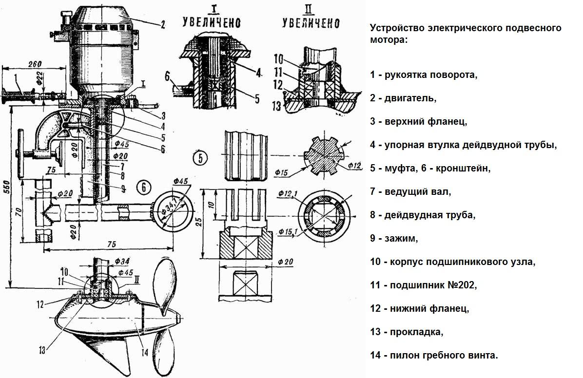 Как сделать электро лодочный мотор