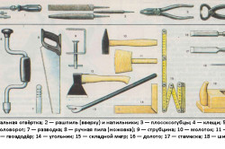 Инструменты для изготовления фрезерного стола