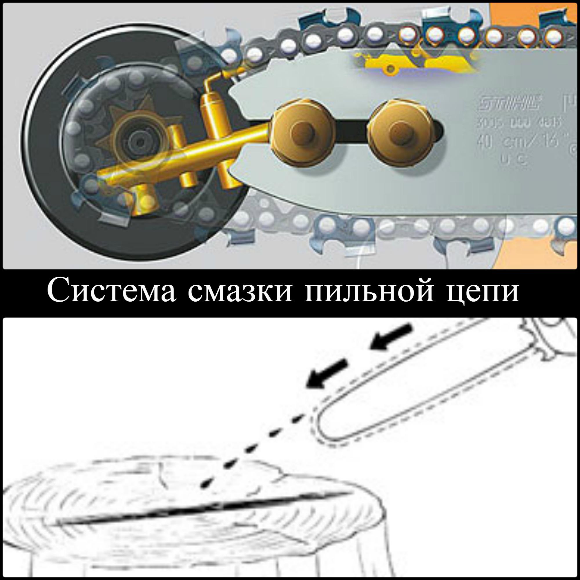 Электропила алко схема