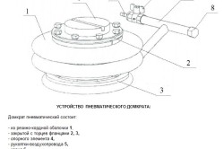 Схема пневматического домкрата