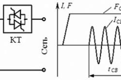 Электрическая схема аппарата точечной сварки