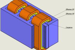 Схема броневого типа трехфазного трансформатора