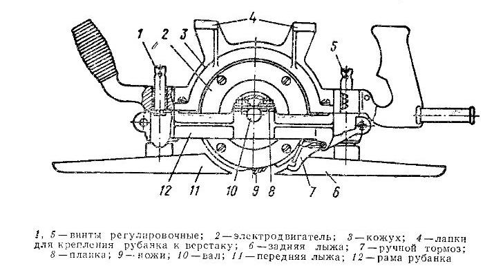 Схема бытового электрорубанка