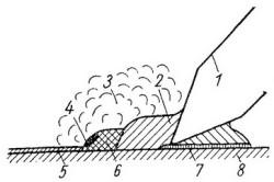 Схема лужения паяльником