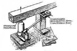 Схема подъема дома с помощью домкрата и пластин