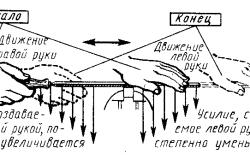 Схема работы напильником