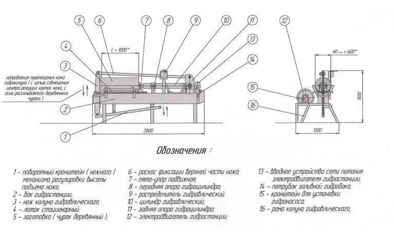 Дровокол реечный своими руками чертежи фото инструкции