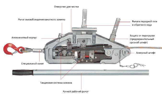 Схема ручной лебедки