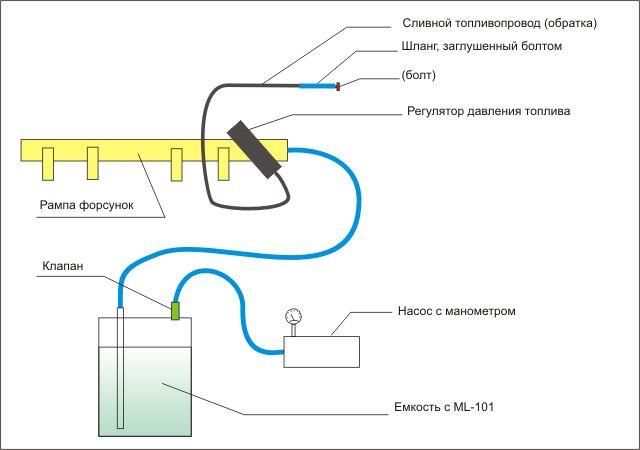Схема самодельной паяльной