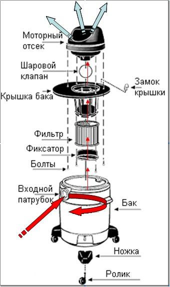 Схема сборки строительного