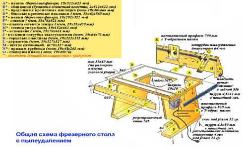 Схема стола для фрезера с пылеудалением